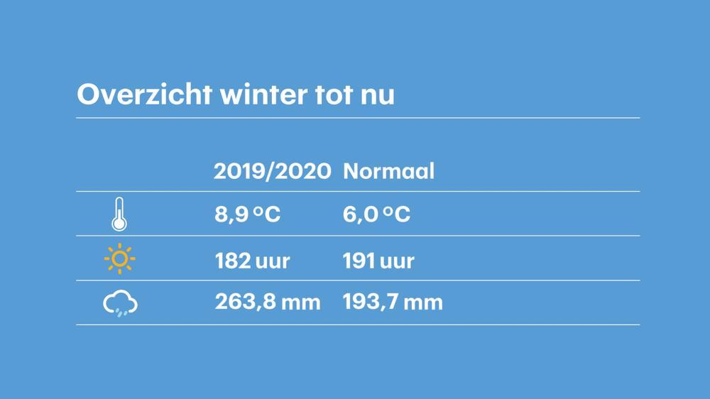 seizoenoverzicht.jpg