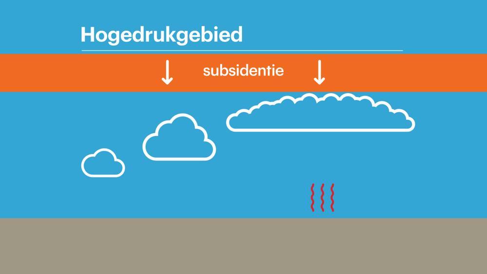 Uitsmerende wolken door subsidentie