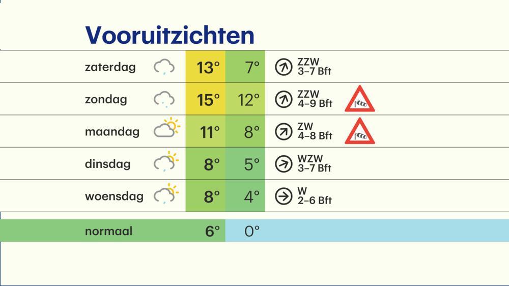 20200214_NL meerdaagse.jpg