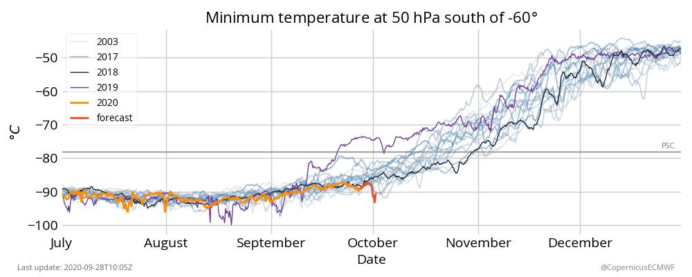 Temperatuur Copernicus ECMWF.png