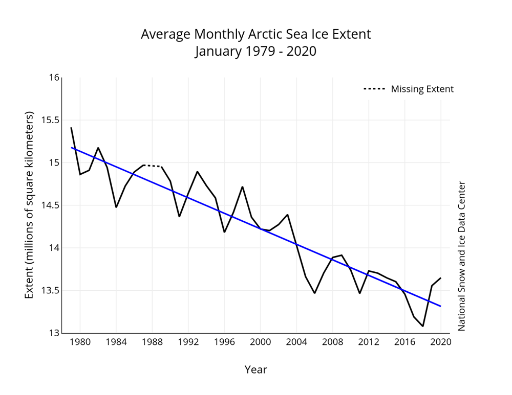 Gemiddelde_maandelijkse_ijs_extent.png