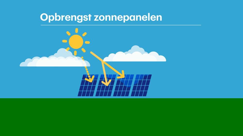 Opbrengst zonnepanelen - WEER_3 new.jpg