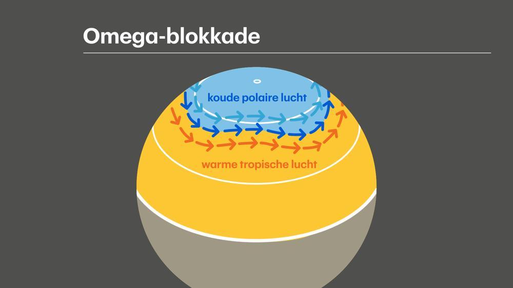 omega_blokkade_v1_01.jpg